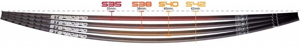 Schaft-SUP-Paddel-Steifigkeit
