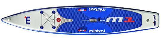 Mistral-M1-SUP